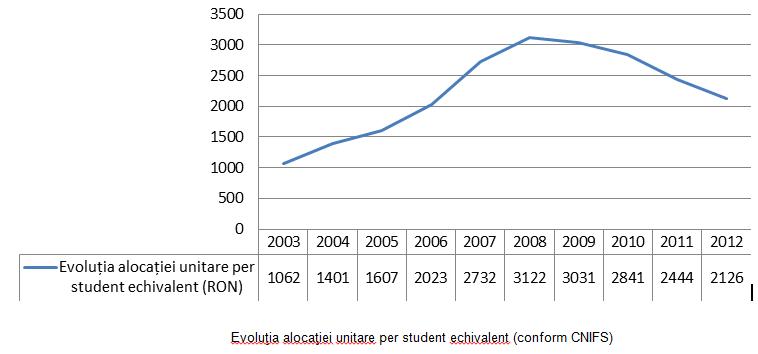 evolutia_educatie