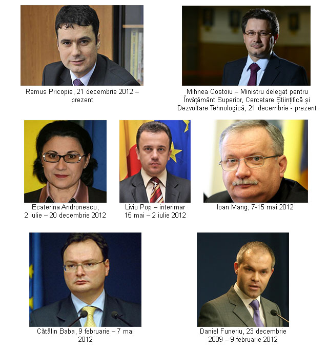 lista_ministrii